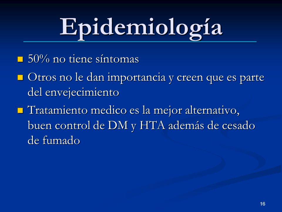 Epidemiología 50% no tiene síntomas