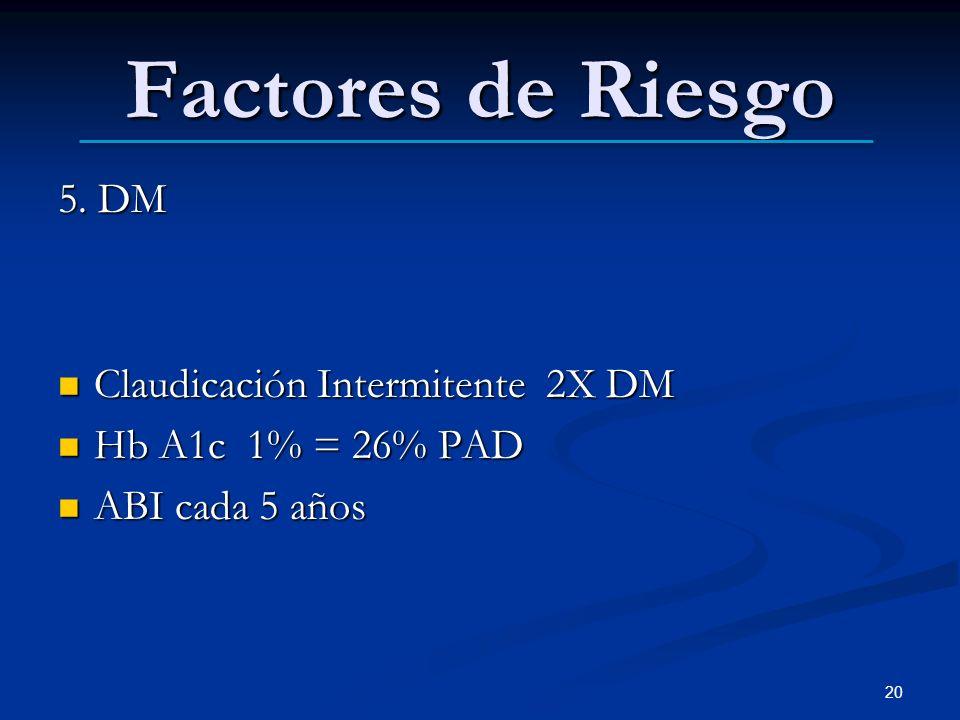 Factores de Riesgo 5. DM Claudicación Intermitente 2X DM