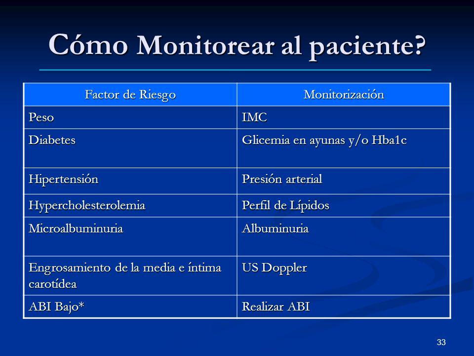Cómo Monitorear al paciente