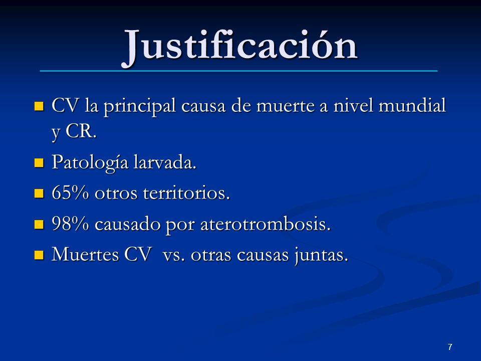 Justificación CV la principal causa de muerte a nivel mundial y CR.