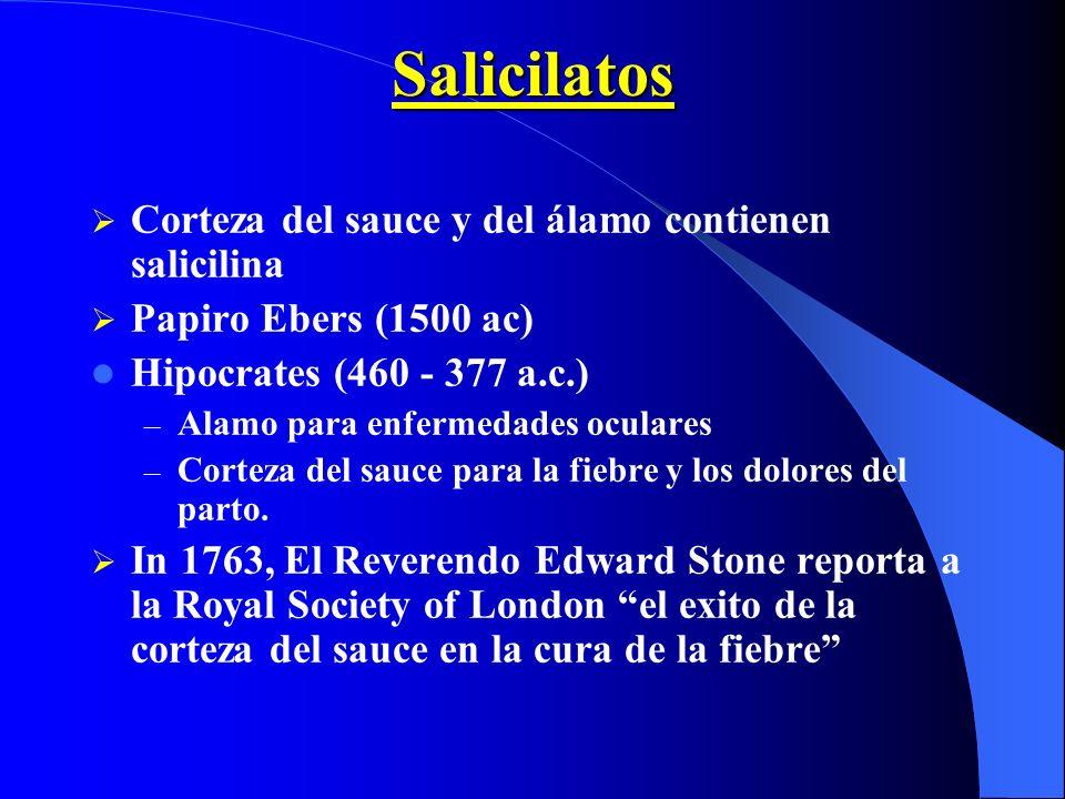 Salicilatos Corteza del sauce y del álamo contienen salicilina