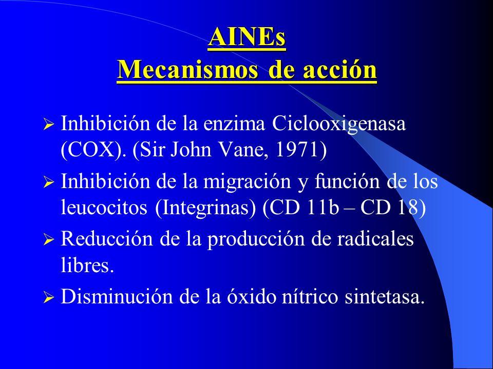 AINEs Mecanismos de acción