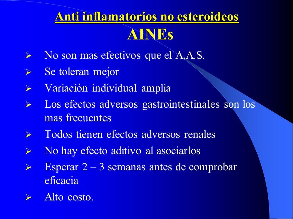 Anti inflamatorios no esteroideos AINEs