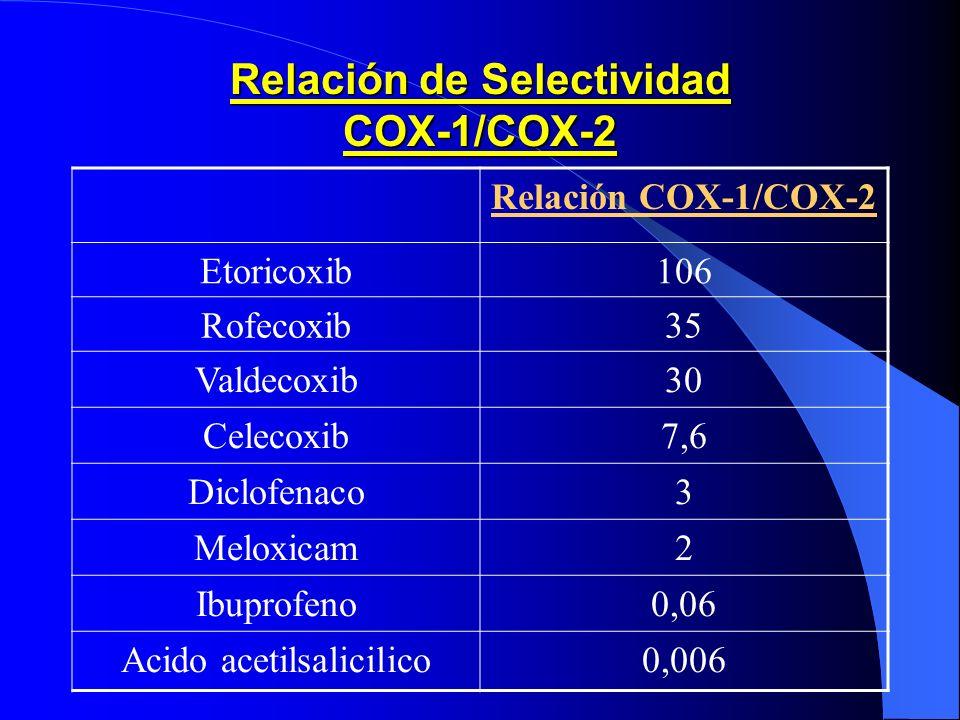 Relación de Selectividad COX-1/COX-2