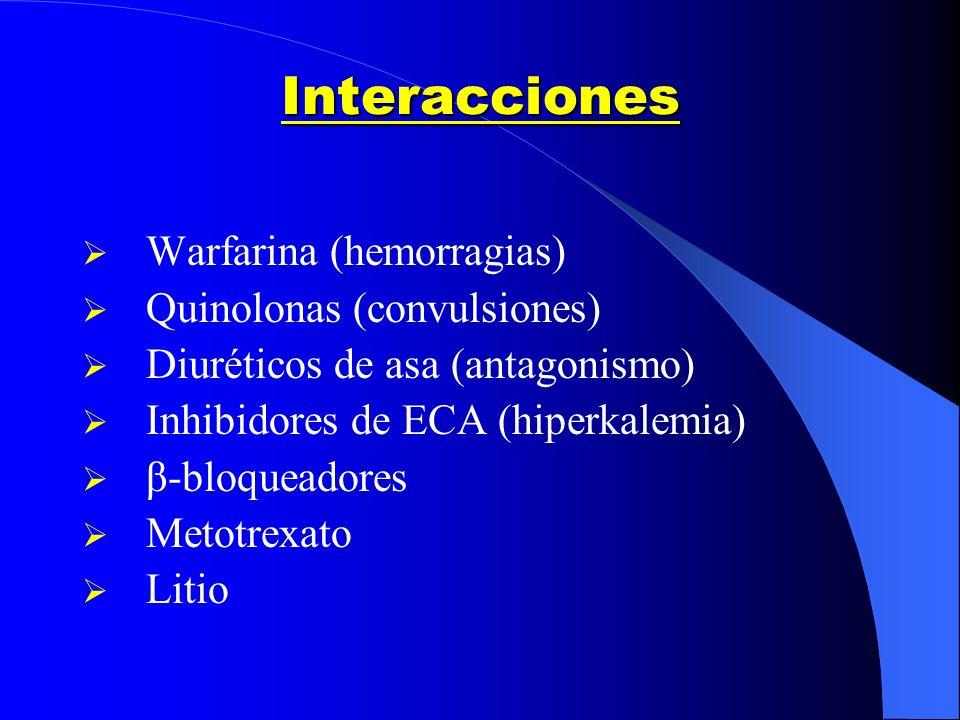 Interacciones Warfarina (hemorragias) Quinolonas (convulsiones)