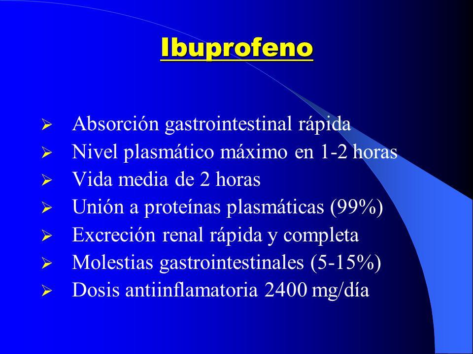 Ibuprofeno Absorción gastrointestinal rápida