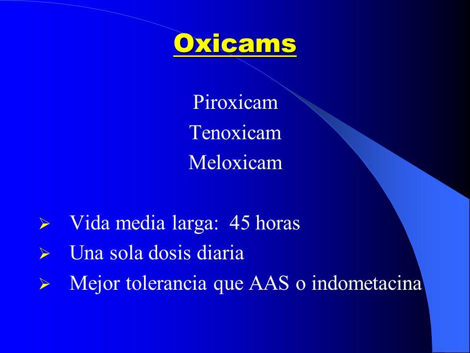 Oxicams Piroxicam Tenoxicam Meloxicam Vida media larga: 45 horas