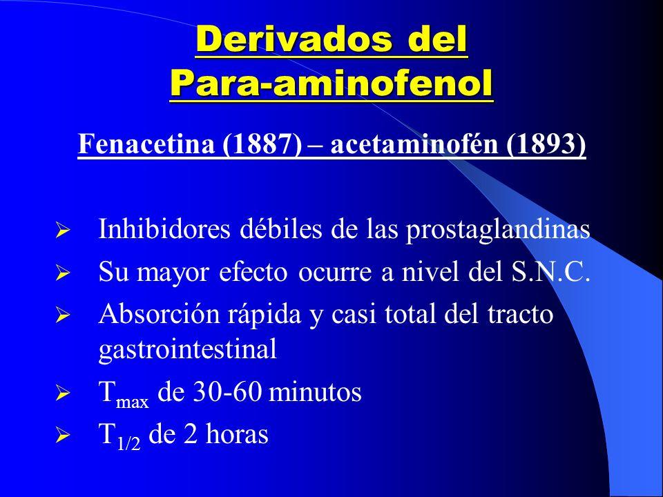 Derivados del Para-aminofenol