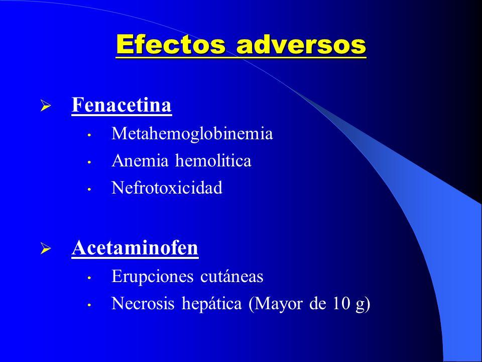 Efectos adversos Fenacetina Acetaminofen Metahemoglobinemia