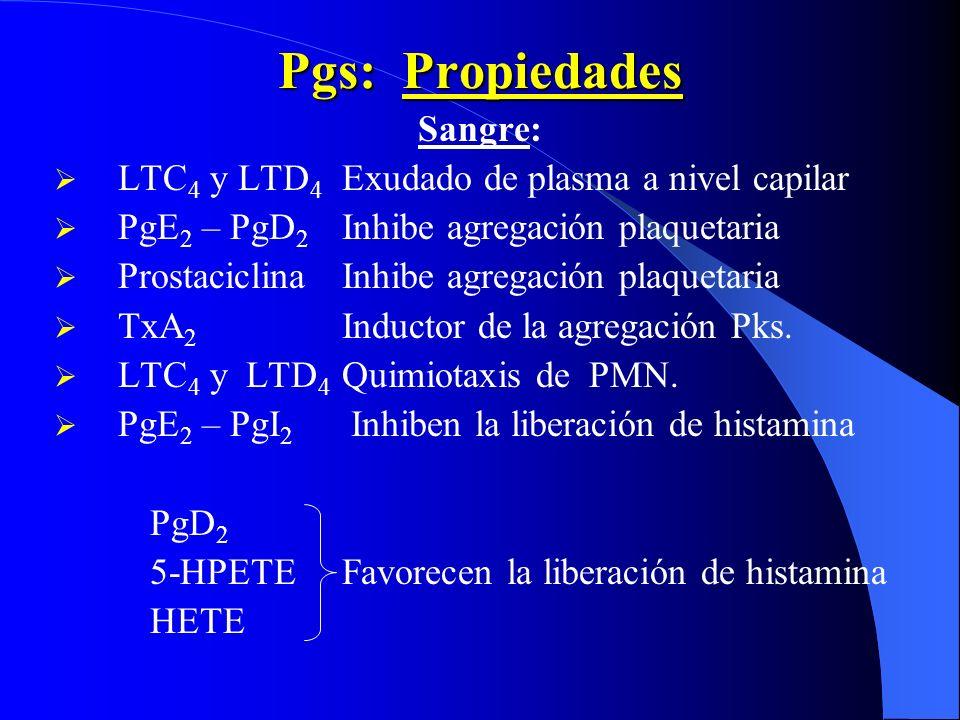 Pgs: Propiedades Sangre: LTC4 y LTD4 Exudado de plasma a nivel capilar