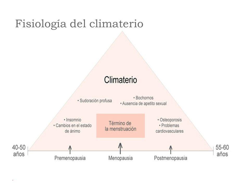 Fisiología del climaterio