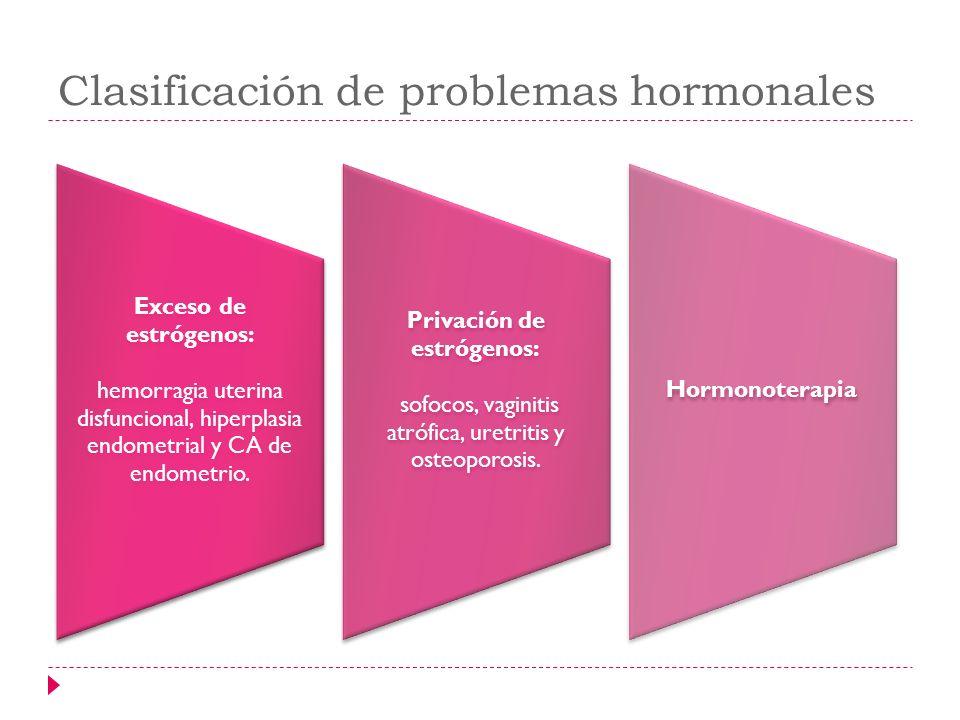 Clasificación de problemas hormonales