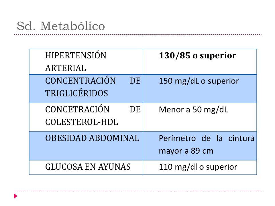 Sd. Metabólico HIPERTENSIÓN ARTERIAL 130/85 o superior