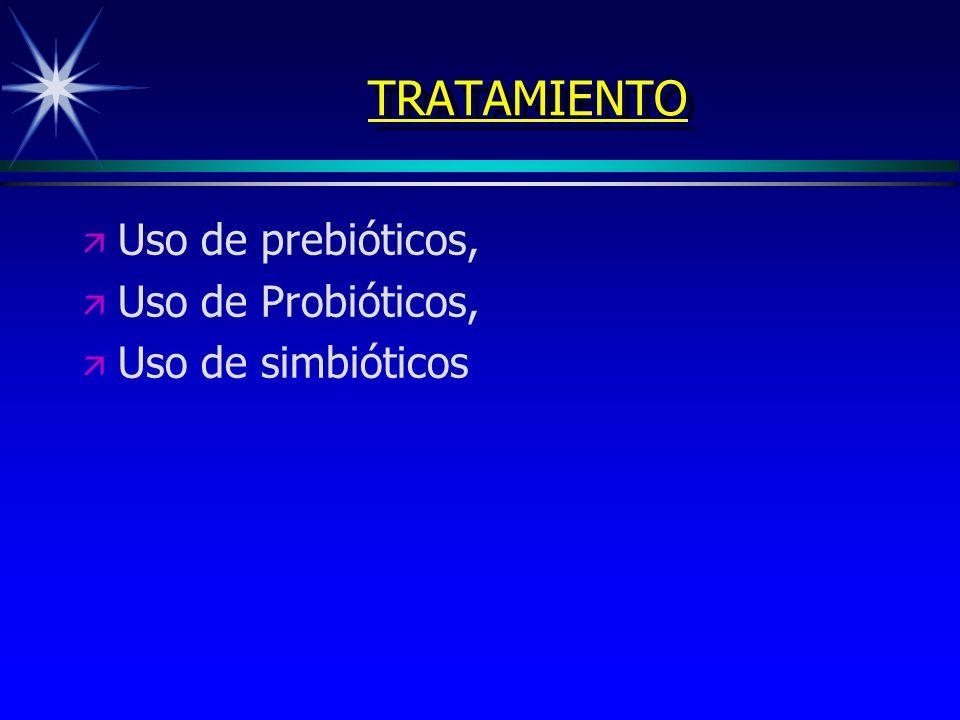 TRATAMIENTO Uso de prebióticos, Uso de Probióticos, Uso de simbióticos