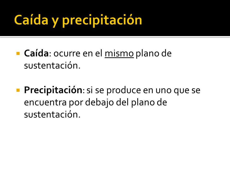 Caída y precipitación Caída: ocurre en el mismo plano de sustentación.