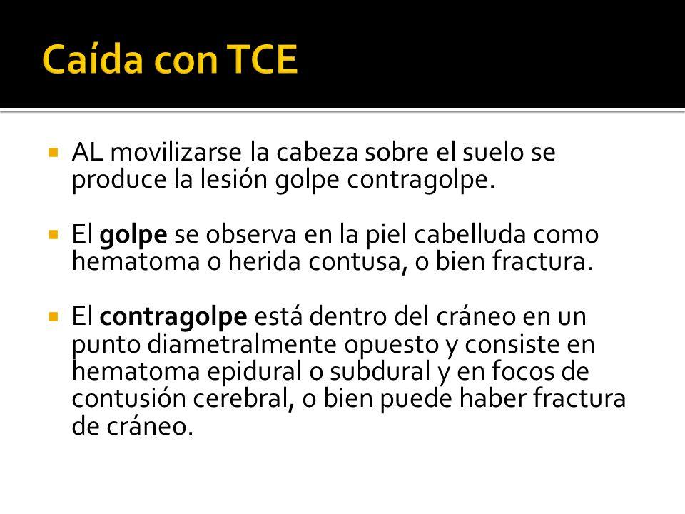 Caída con TCE AL movilizarse la cabeza sobre el suelo se produce la lesión golpe contragolpe.