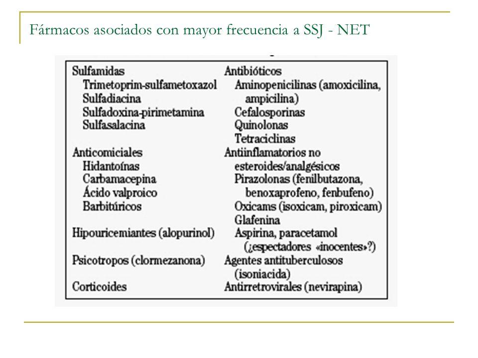 Fármacos asociados con mayor frecuencia a SSJ - NET