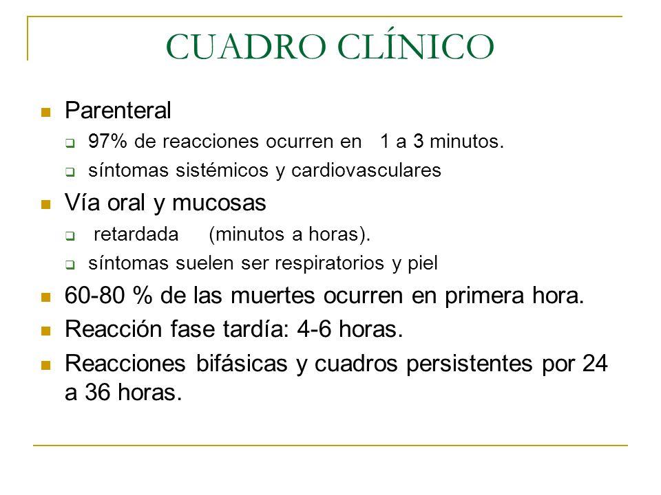 CUADRO CLÍNICO Parenteral Vía oral y mucosas