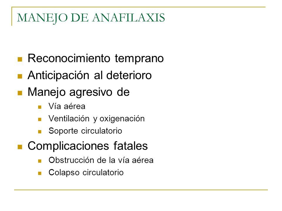 MANEJO DE ANAFILAXIS Reconocimiento temprano Anticipación al deterioro