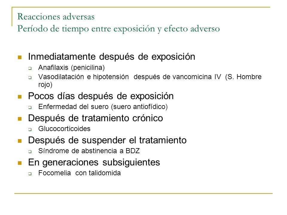 Reacciones adversas Período de tiempo entre exposición y efecto adverso