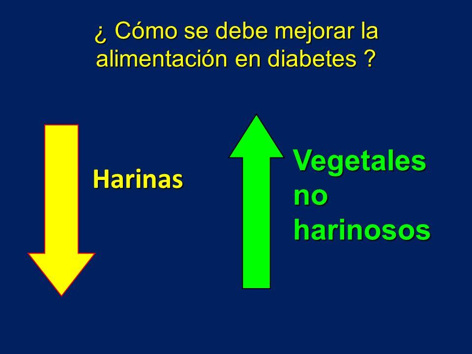 ¿ Cómo se debe mejorar la alimentación en diabetes
