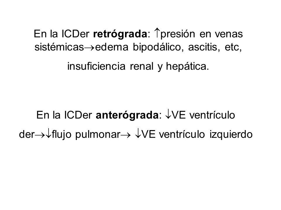 En la ICDer retrógrada: presión en venas sistémicasedema bipodálico, ascitis, etc, insuficiencia renal y hepática.