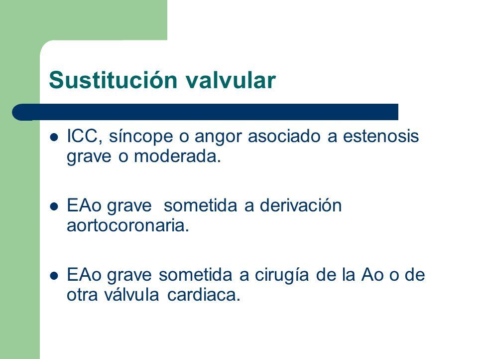 Sustitución valvular ICC, síncope o angor asociado a estenosis grave o moderada. EAo grave sometida a derivación aortocoronaria.