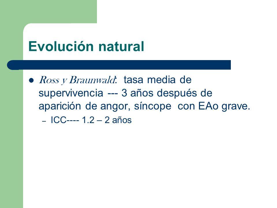 Evolución natural Ross y Braunwald: tasa media de supervivencia --- 3 años después de aparición de angor, síncope con EAo grave.