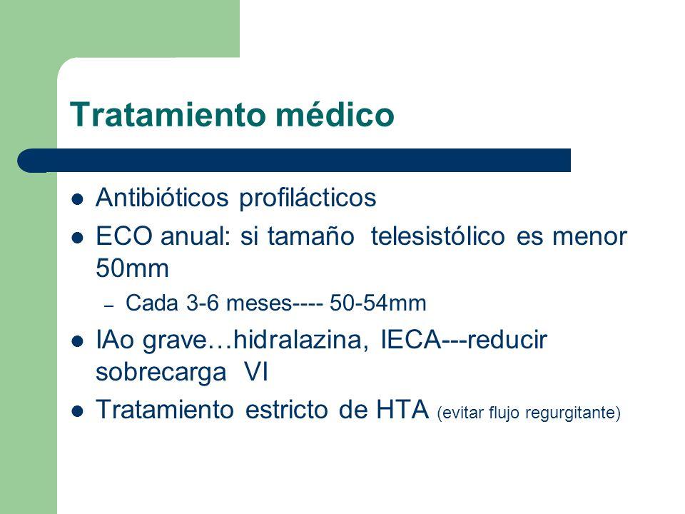 Tratamiento médico Antibióticos profilácticos