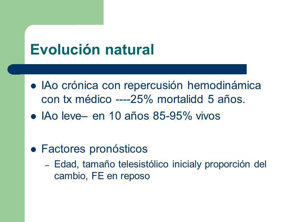 Evolución natural IAo crónica con repercusión hemodinámica con tx médico ----25% mortalidd 5 años. IAo leve– en 10 años 85-95% vivos.