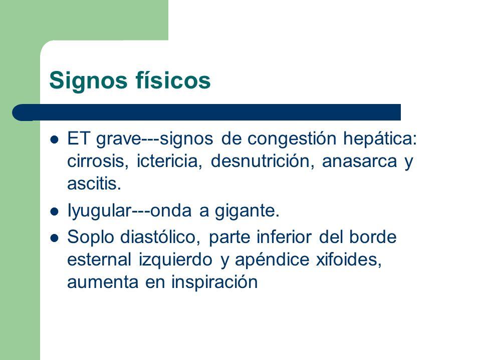 Signos físicos ET grave---signos de congestión hepática: cirrosis, ictericia, desnutrición, anasarca y ascitis.