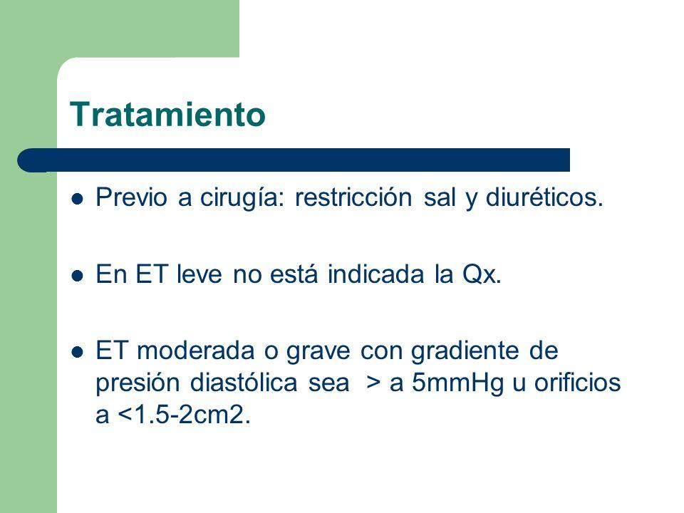 Tratamiento Previo a cirugía: restricción sal y diuréticos.