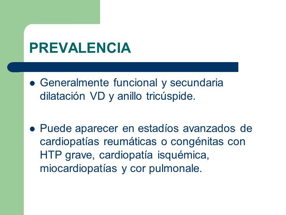 PREVALENCIA Generalmente funcional y secundaria dilatación VD y anillo tricúspide.
