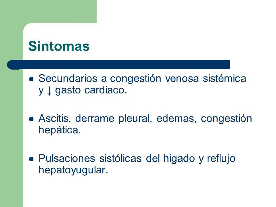 Sintomas Secundarios a congestión venosa sistémica y ↓ gasto cardiaco.