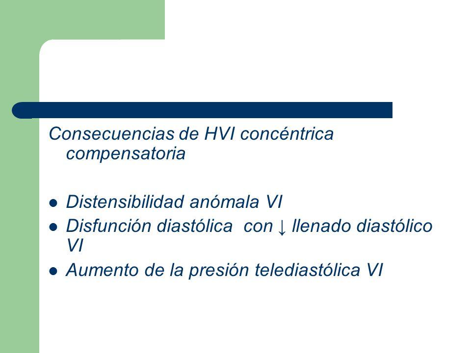 Consecuencias de HVI concéntrica compensatoria