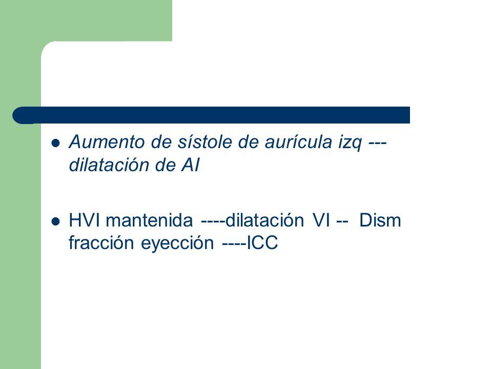 Aumento de sístole de aurícula izq --- dilatación de AI