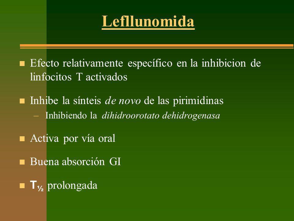 Lefllunomida Efecto relativamente específico en la inhibicion de linfocitos T activados. Inhibe la sínteis de novo de las pirimidinas.