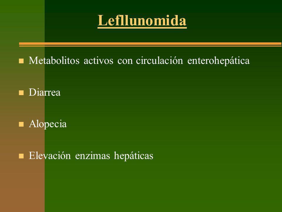Lefllunomida Metabolitos activos con circulación enterohepática
