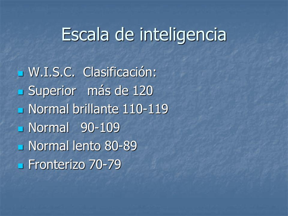 Escala de inteligencia
