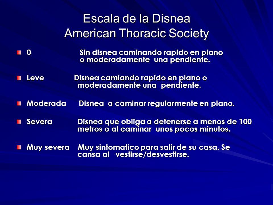 Escala de la Disnea American Thoracic Society