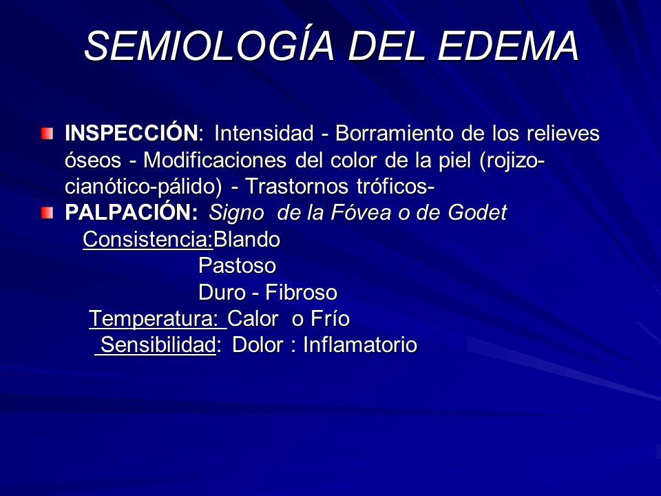 SEMIOLOGÍA DEL EDEMA