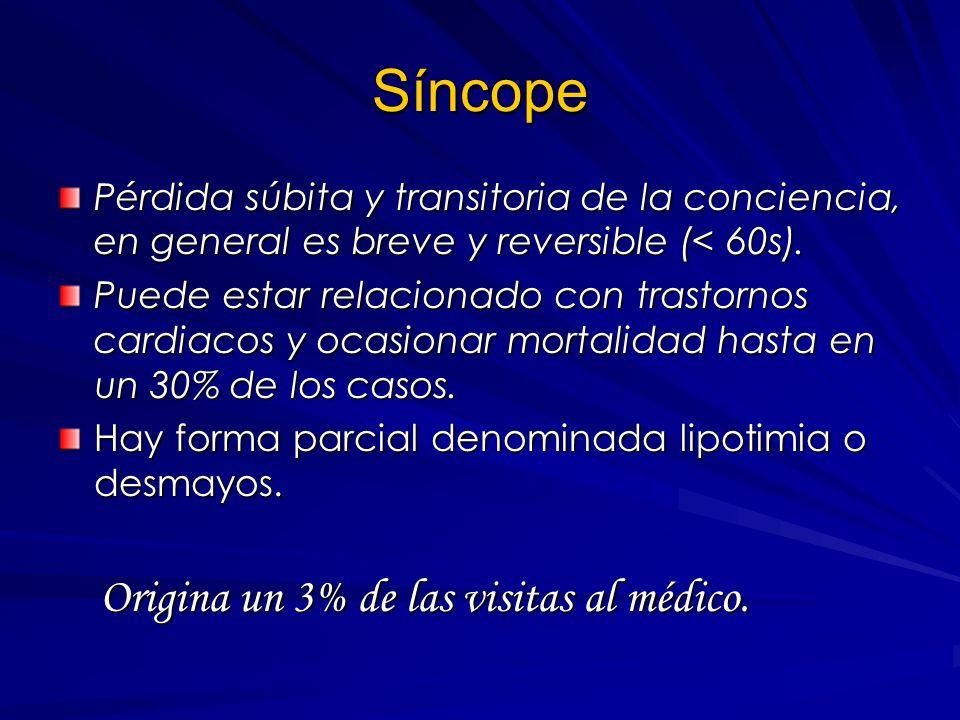 Síncope Origina un 3% de las visitas al médico.