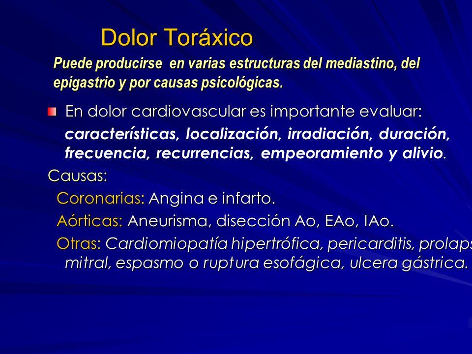 Dolor Toráxico Puede producirse en varias estructuras del mediastino, del epigastrio y por causas psicológicas.