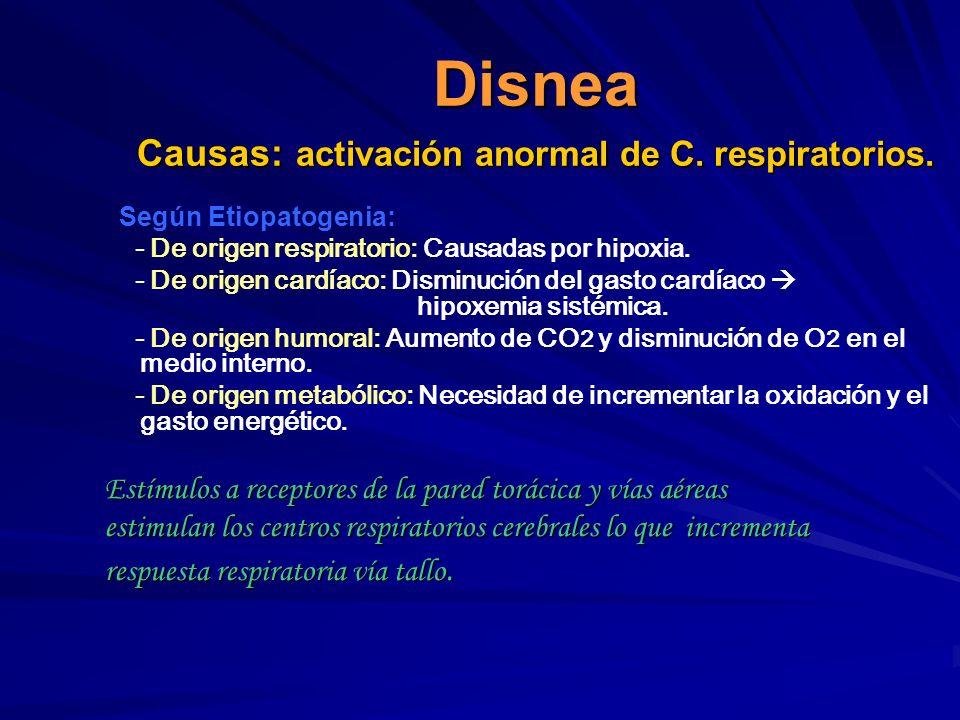 Disnea Causas: activación anormal de C. respiratorios.