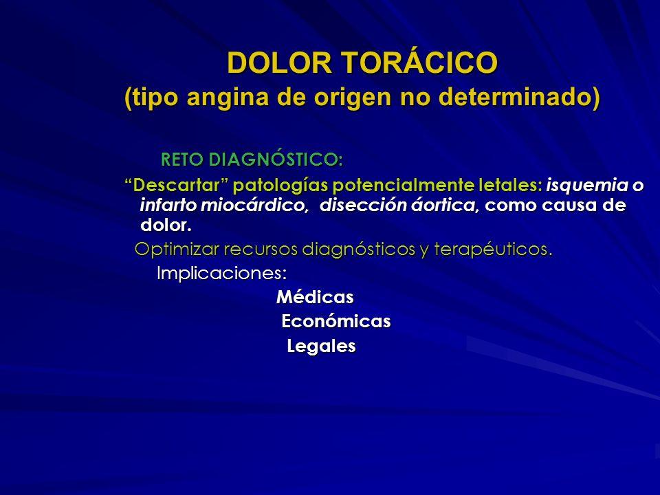DOLOR TORÁCICO (tipo angina de origen no determinado)