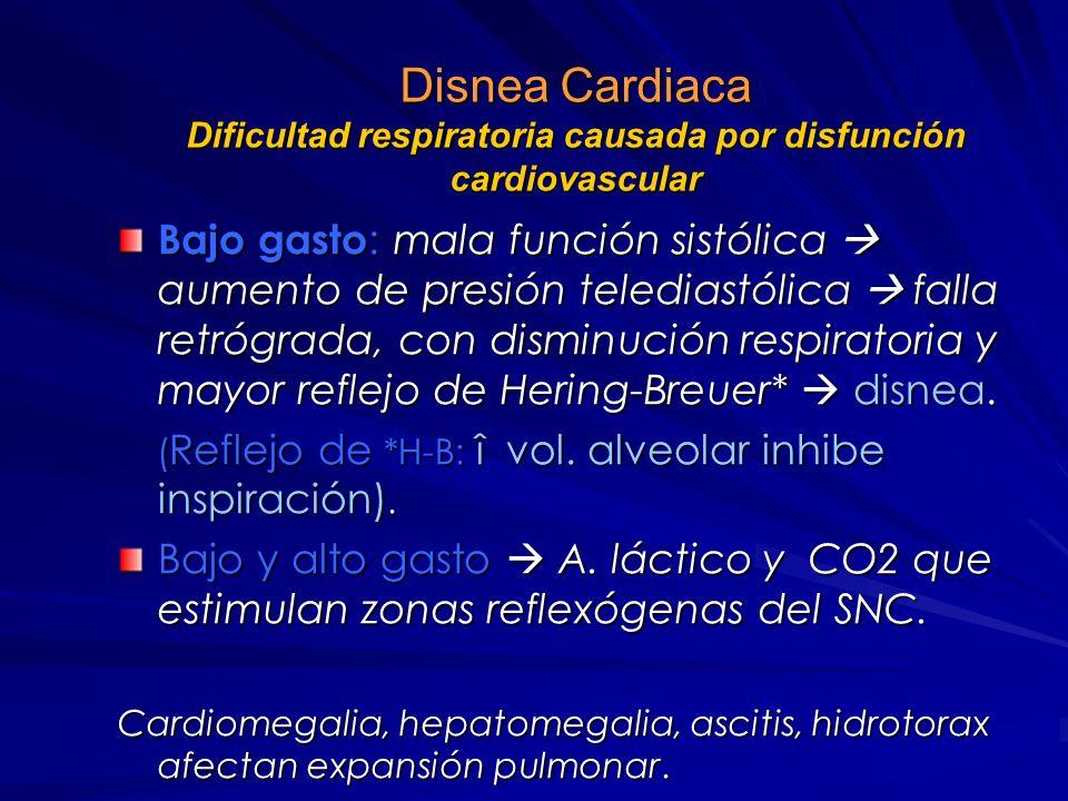 Disnea Cardiaca Dificultad respiratoria causada por disfunción cardiovascular
