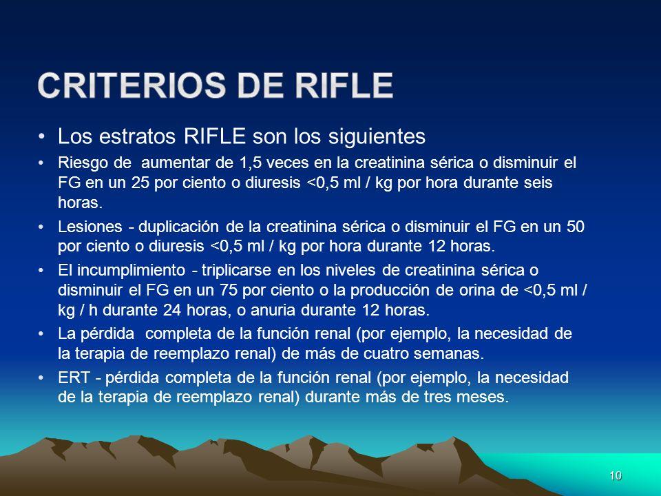 CRITERIOS DE RIFLE Los estratos RIFLE son los siguientes