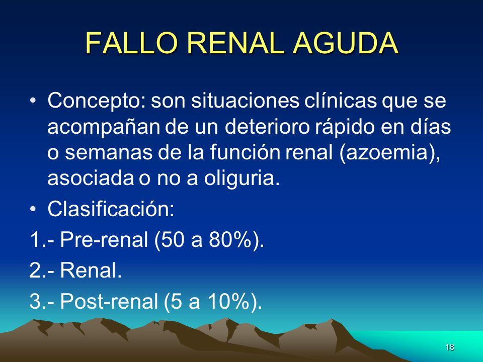 FALLO RENAL AGUDA