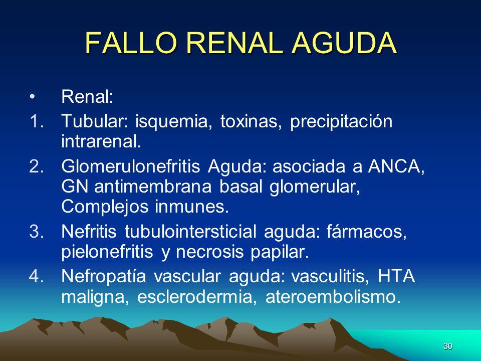 FALLO RENAL AGUDA Renal: