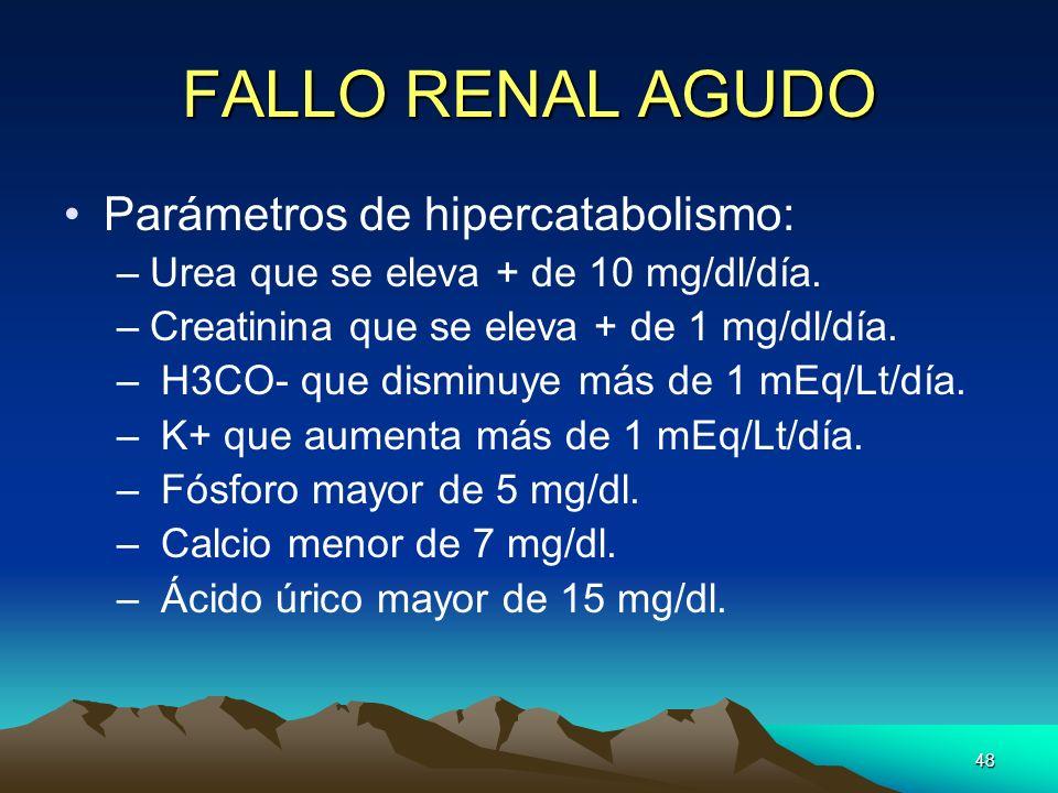 FALLO RENAL AGUDO Parámetros de hipercatabolismo: